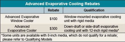 Advanced Evaporative Cooling Rebates Table